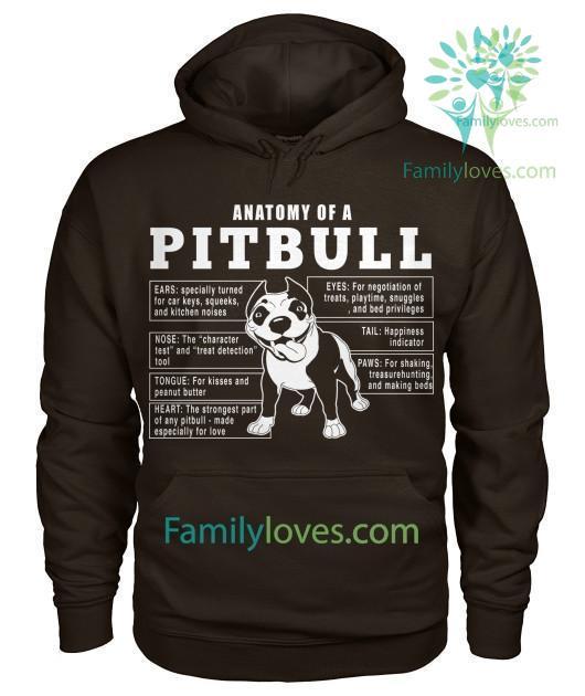 anatomy-of-a_50ae0e21-ba40-953f-5a89-5628ce78a5ff Anatomy Of A Pitbull Dog Tshirt  %tag