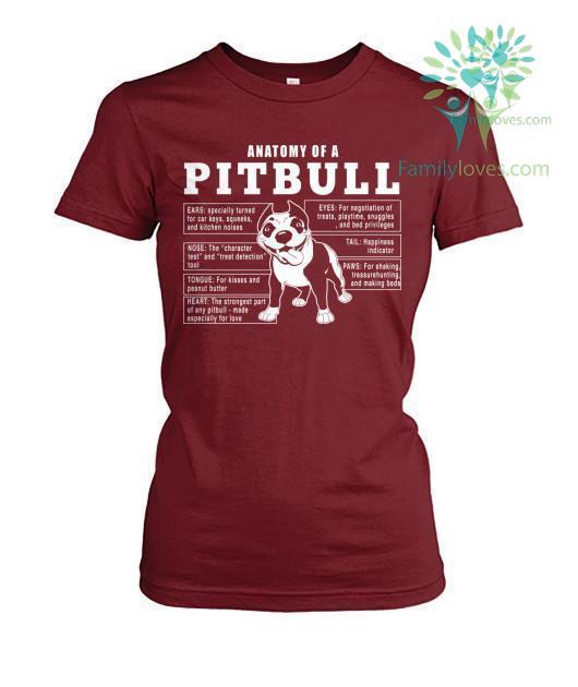 anatomy-of-a_d3bd128b-6ef8-b6f2-55c0-c60d639e8f34 Anatomy Of A Pitbull Dog Tshirt  %tag